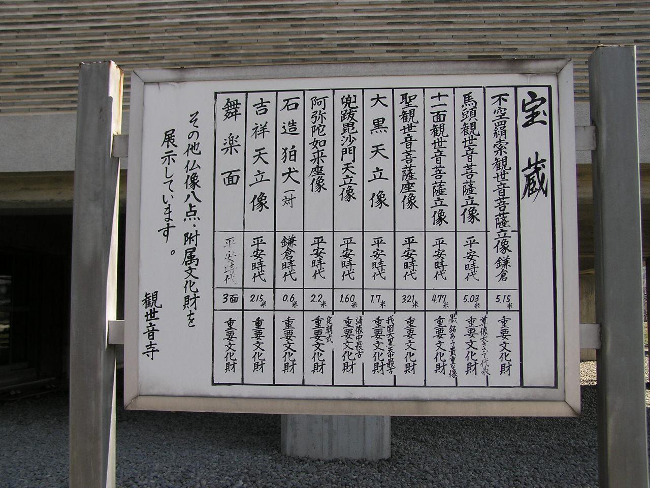 宝蔵内の仏像リスト
